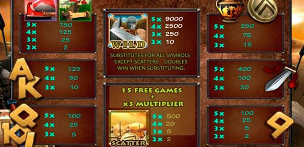 F slot игровые автоматы
